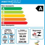 inmetro-000327-2017